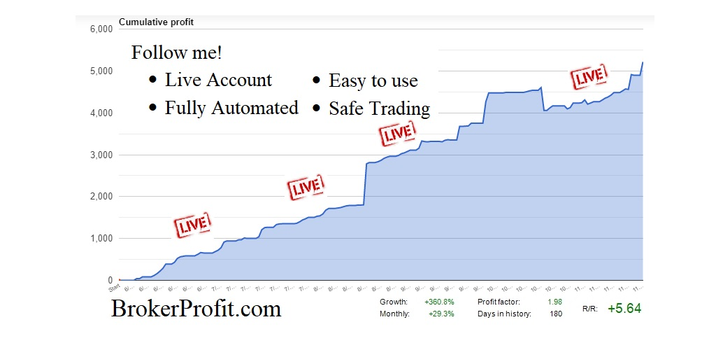 Broker Profit Live Account