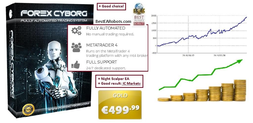 Forex Cyborg EA