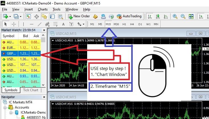 new charts zoom